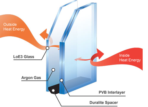 value windows doors DuraPane glass diagram